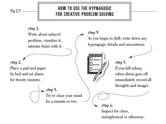 3.6-hypnagogic problem solve-WEB