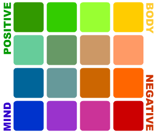 The Mood Palette